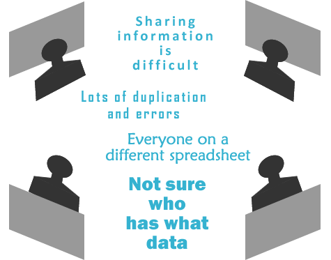 Graphic showing a team of people working at odds with each because they don't have a database to share