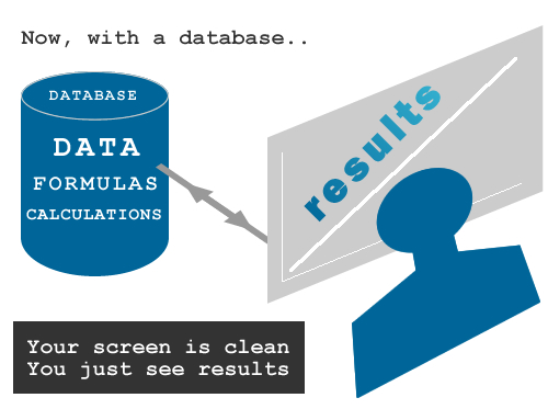 database_results
