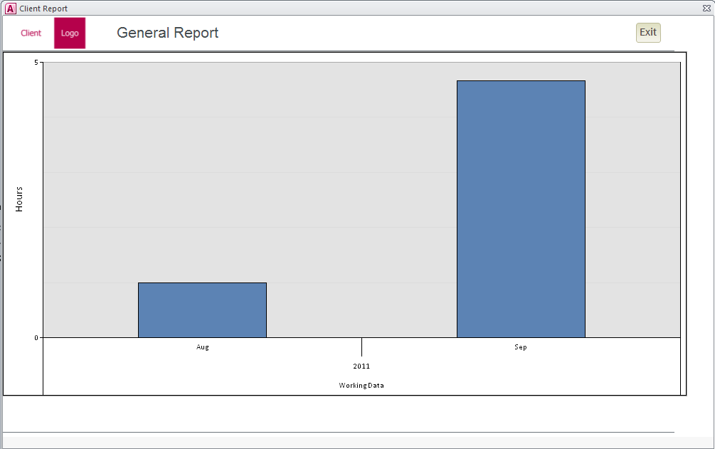 Microsoft Access report in a graph