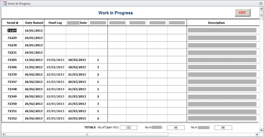 status-form-4 - Working Data