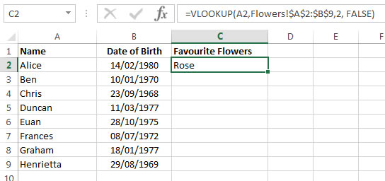 A complete VLookup function formula in Excel 2013