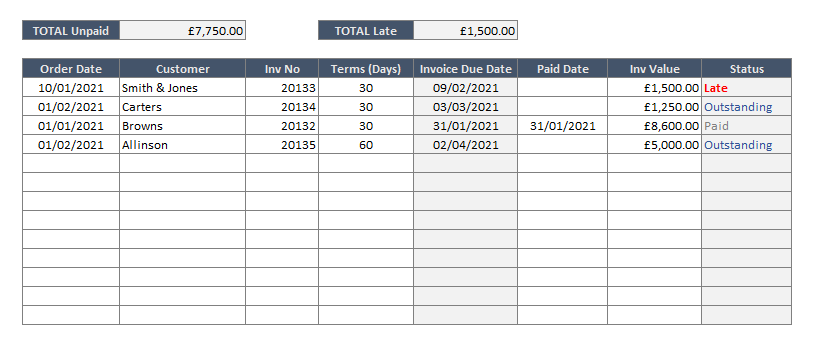 Screenshot of Excel Spreadsheet with column showing late invoice status