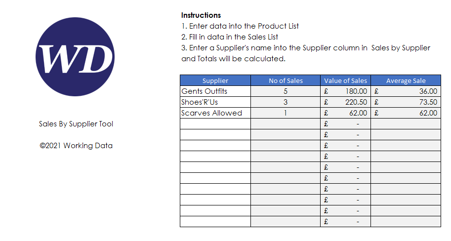 Screenshot of spreadsheet showing sales by supplier