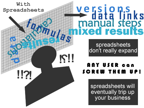 spreadsheets-do-not-adapt-and-grow