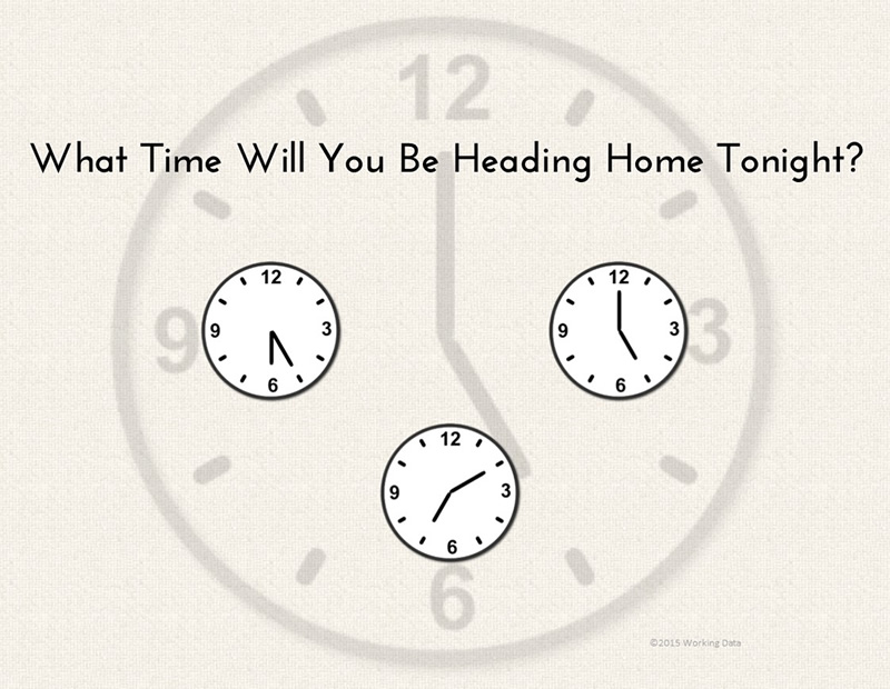 Image of a clock face asking the reader what time they expect to get home with three further inset clock faces offering three alternatives of 5 o'clock, six twenty five and ten past seven